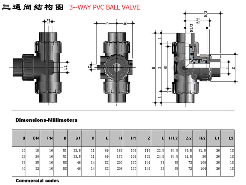 3 way valve à bille PVC