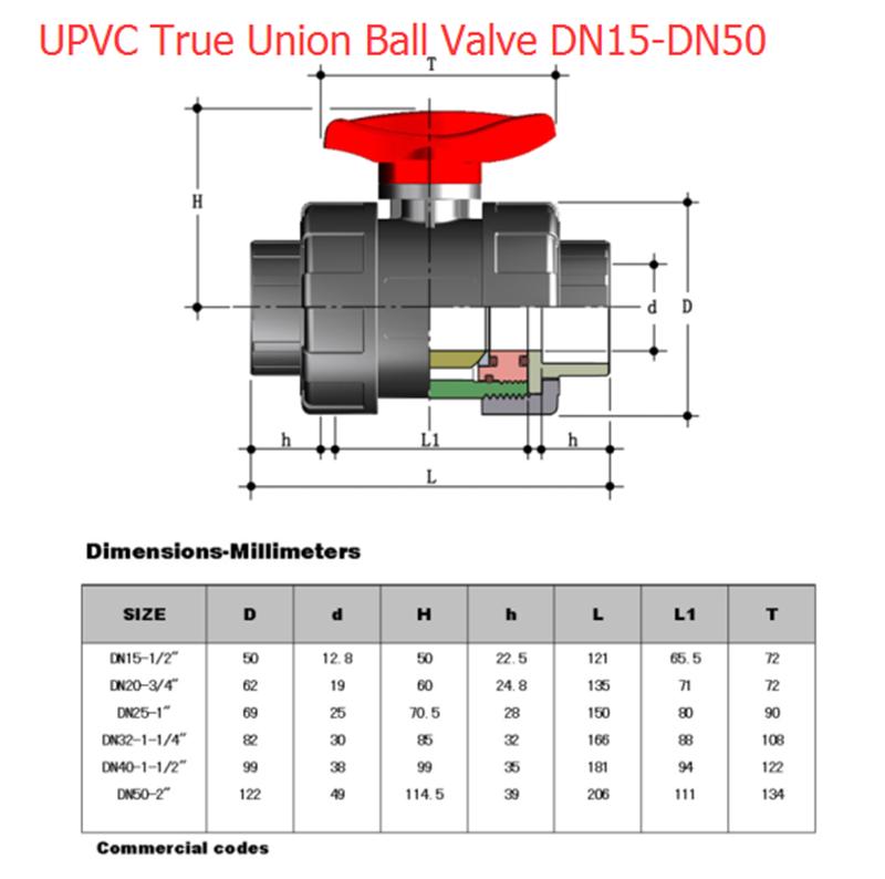 UPVC True Union ball valve-DN15-DN50
